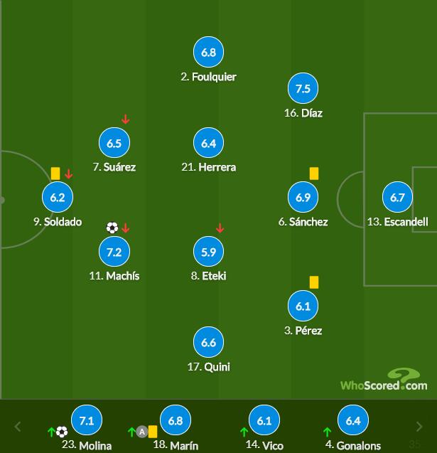 西甲-梅西进球科曼被逐 巴萨主场1-2负失登顶良机