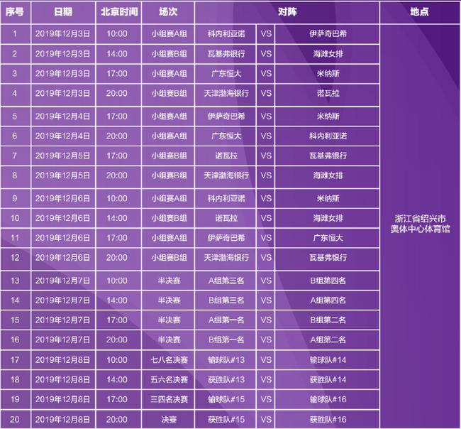 2019女排世俱杯完整�程 朱婷率天津首��W洲冠�