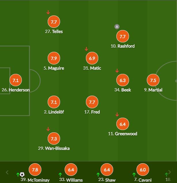 足总杯-麦克托米奈替补加时赛绝杀 曼联晋级八强
