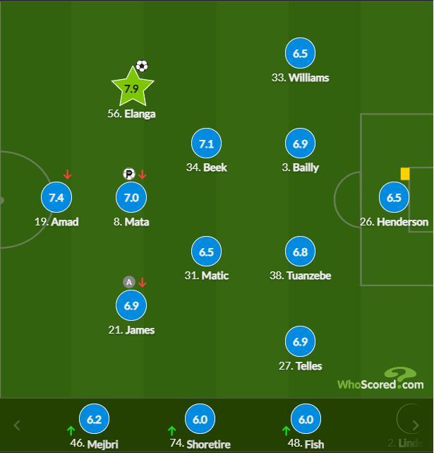 英超-19岁新秀进球 马塔破门 曼联2-1保客场不败