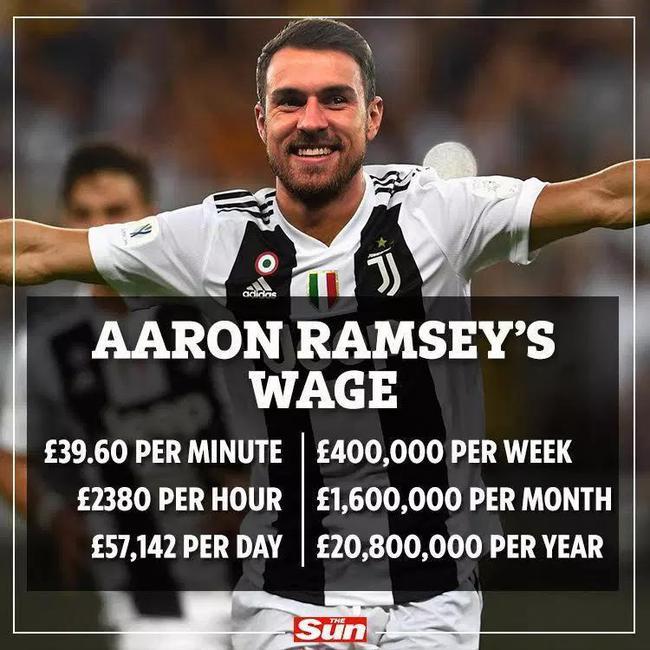拉姆塞获超等薪水