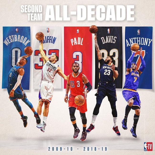 官方评过去10年NBA最佳阵容!詹皇KD领衔一阵