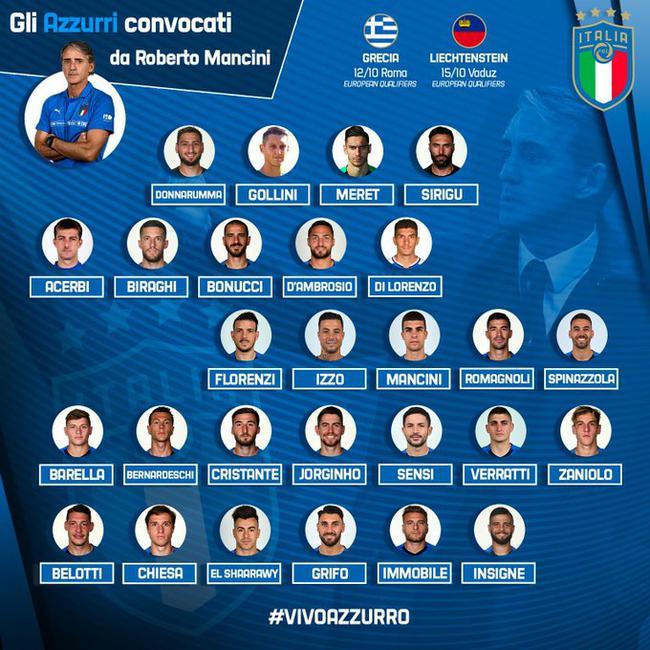 意大利国家队公布名单:若日尼奥领衔 沙拉维入选
