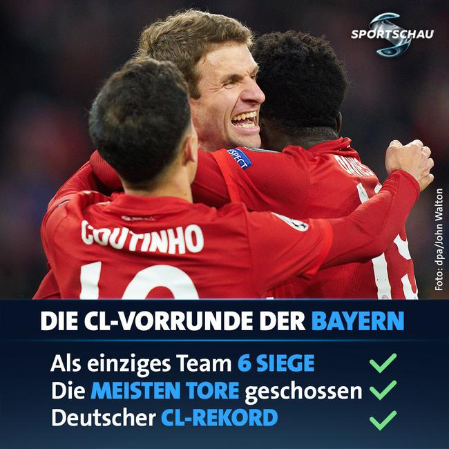 拜仁创造欧冠新纪录