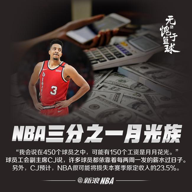 球员工会副主席爆料!NBA球员有三分之一月光族