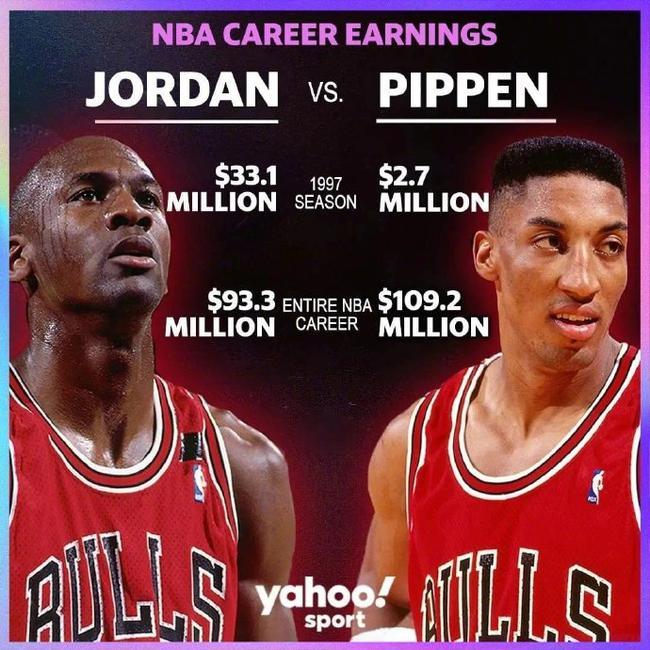 皮蓬职业生涯总薪水比乔丹要多