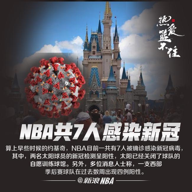 已有7例新冠病毒确诊!NBA已做好准备?