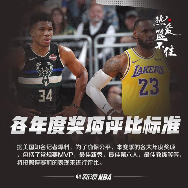 为了公平!复赛表现不计入NBA各大奖项评选