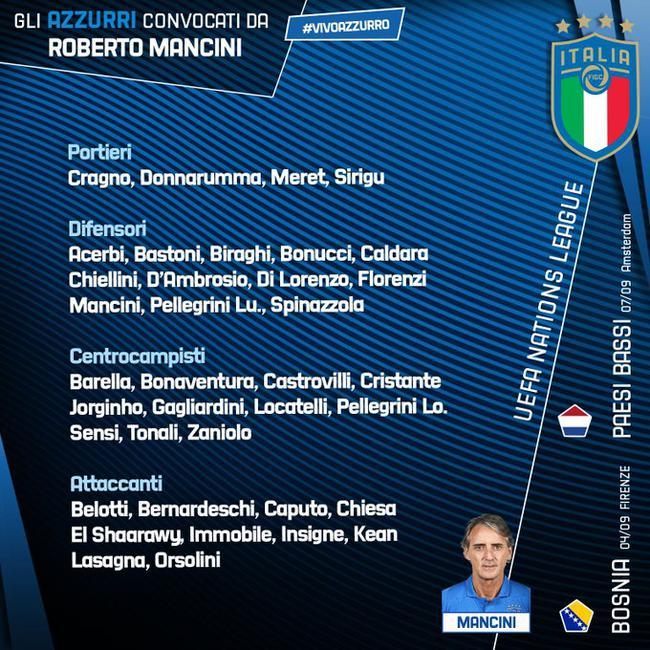 意大利队公布大名单:沙拉维在列 国米后卫首入选
