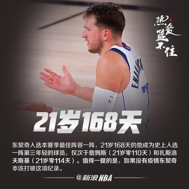 21岁东契奇入选一阵比肩多位超巨 差点破纪录