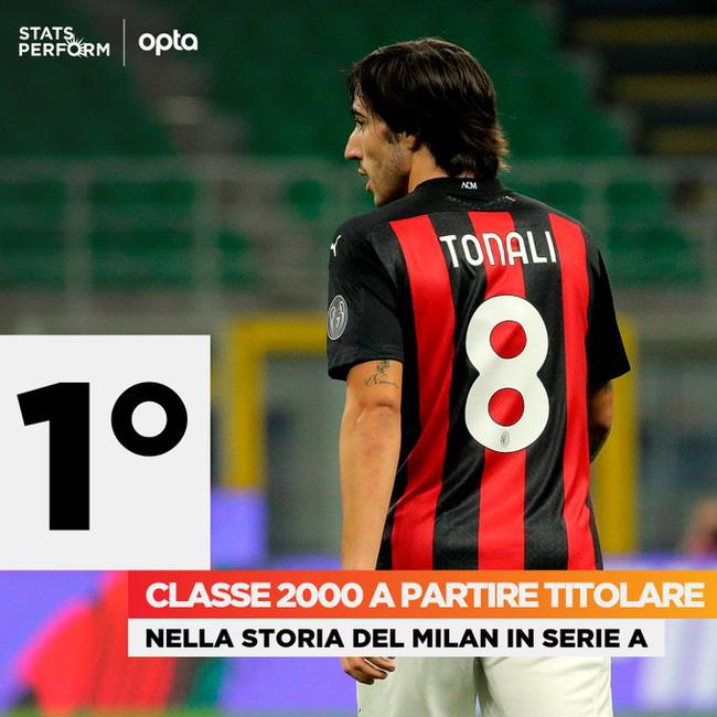 AC米兰客场迎来对阵克罗托内的意甲第二轮比赛