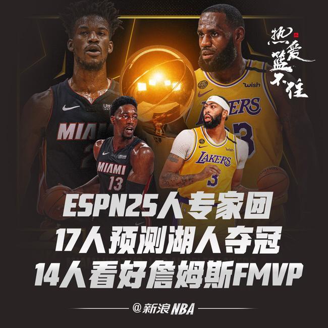 ESPN25人专家团预测总决赛 17人预测湖人夺冠