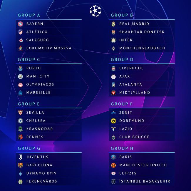 2020-21赛季欧冠联赛小组赛分组抽签结果