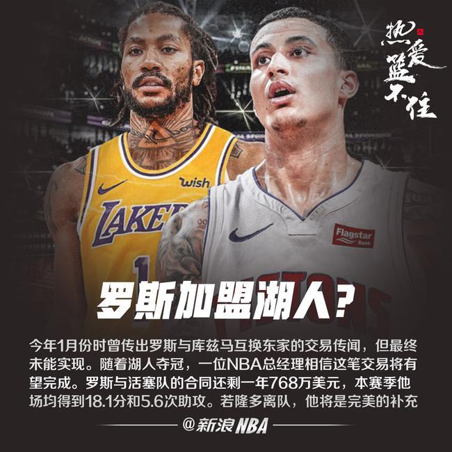 NBA高管曝罗斯将加盟湖人 或与库兹马互换东家
