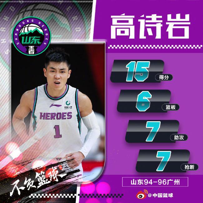 CBA常规赛第4轮,山东94-96惜败于广州