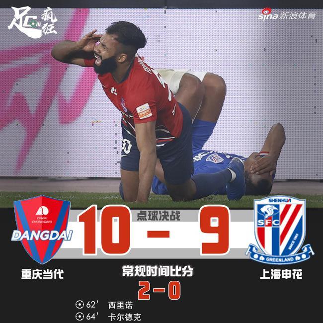 中超-三人染红超长点球战 重庆总分13-12申花晋级