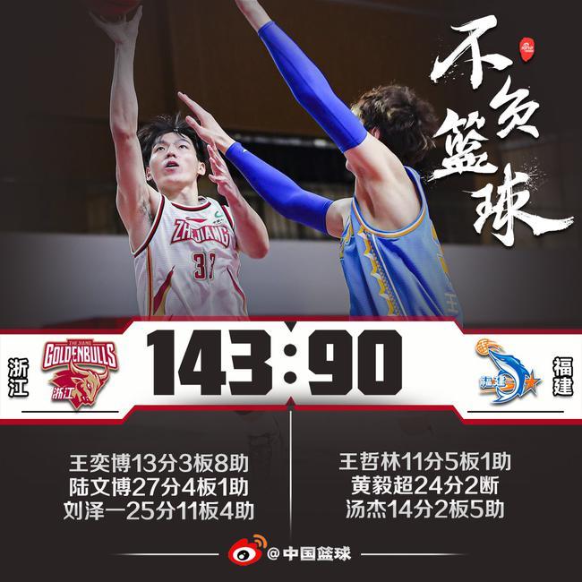 CBA常规赛第12轮继续激战,浙江与福建打开竞赛