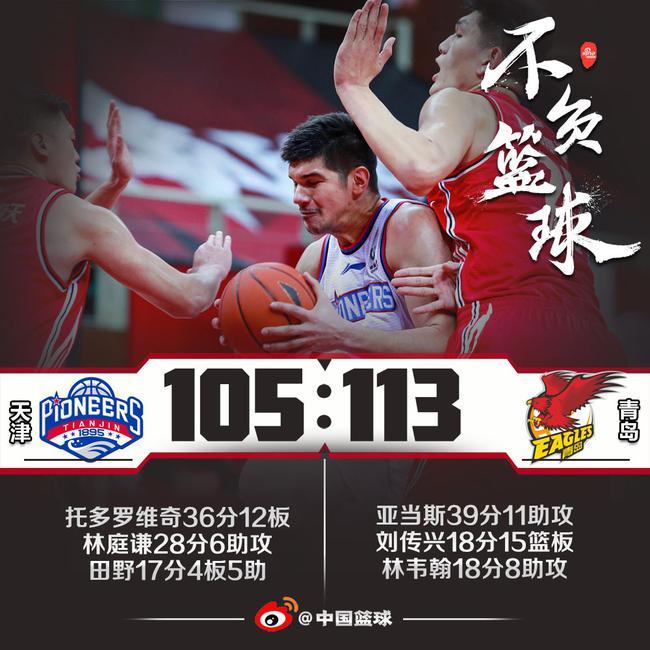 亚当斯39+11+5林庭谦28分 5人上双青岛胜天津