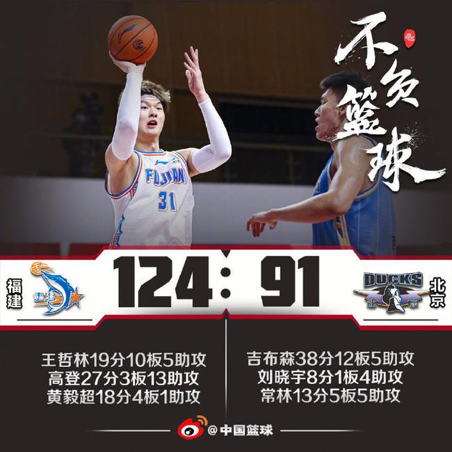 赛季首胜!福建33分大胜北京终结12连败