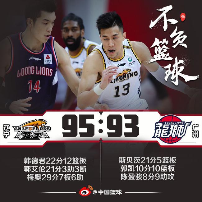 辽宁与广州打开本赛季第3次比武