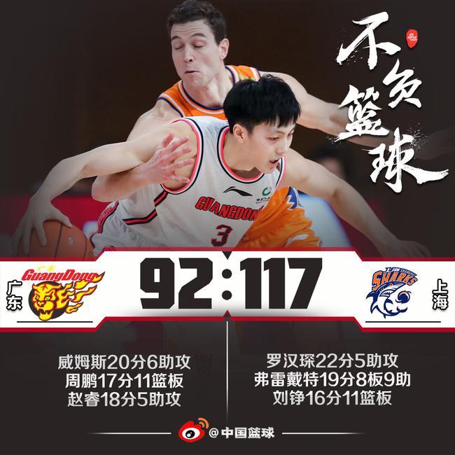 邓蒙29+8罗汉琛22分 上海爆冷结束广东9连胜