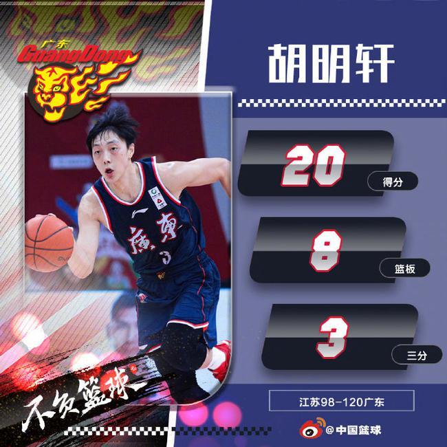 广东省新秀胡明轩砍下20分8篮板球