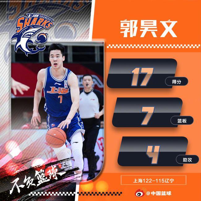 17+7+4!末节加时砍10分!他来之后上海没输过