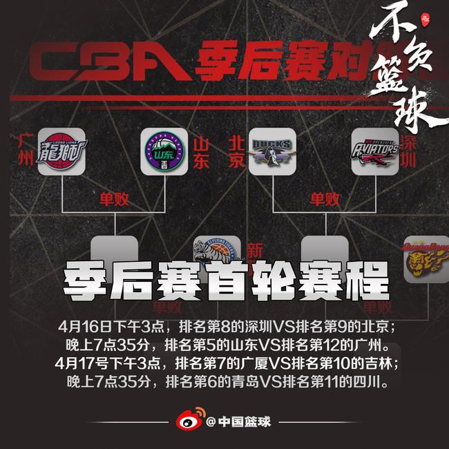 2020/21赛季CBA季后赛首轮赛程