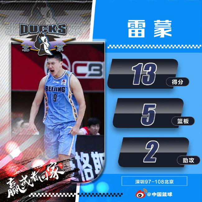 雷蒙13分田宇翔7助攻 八一旧将完美季后赛首秀