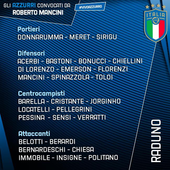 意大利28人名单:中场大将归来 巴黎前锋无缘入选