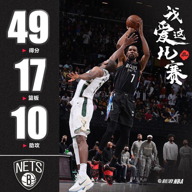 49+17+10!杜兰特封神一战 NBA季后赛历史首人
