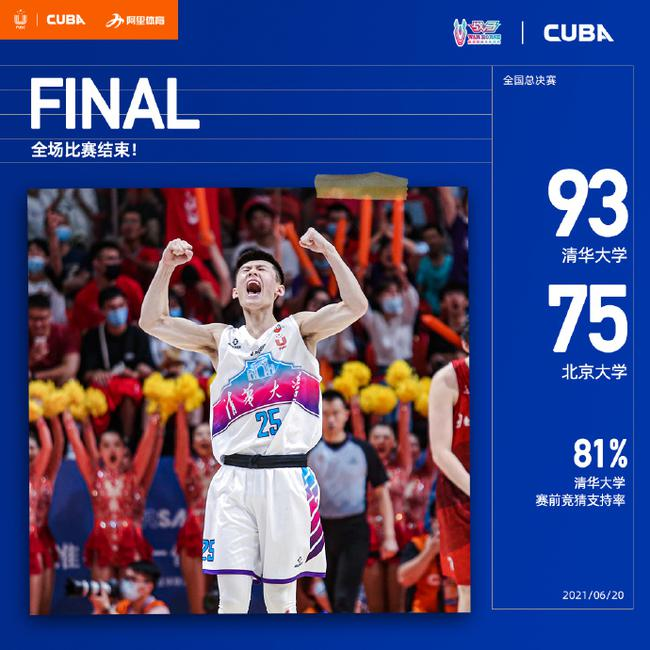 CUBA-王岚嵚16分11助攻 清华胜北大成功卫冕