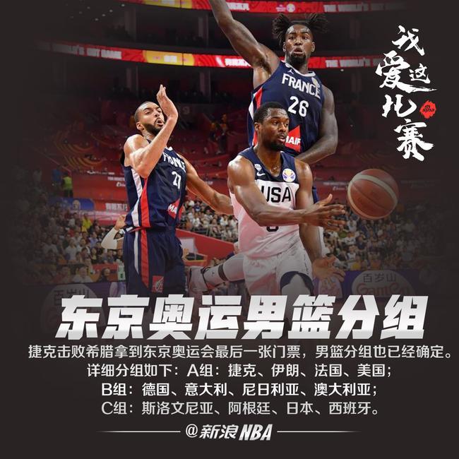 东京奥运会男篮比赛分组确定:美国法国同属A组