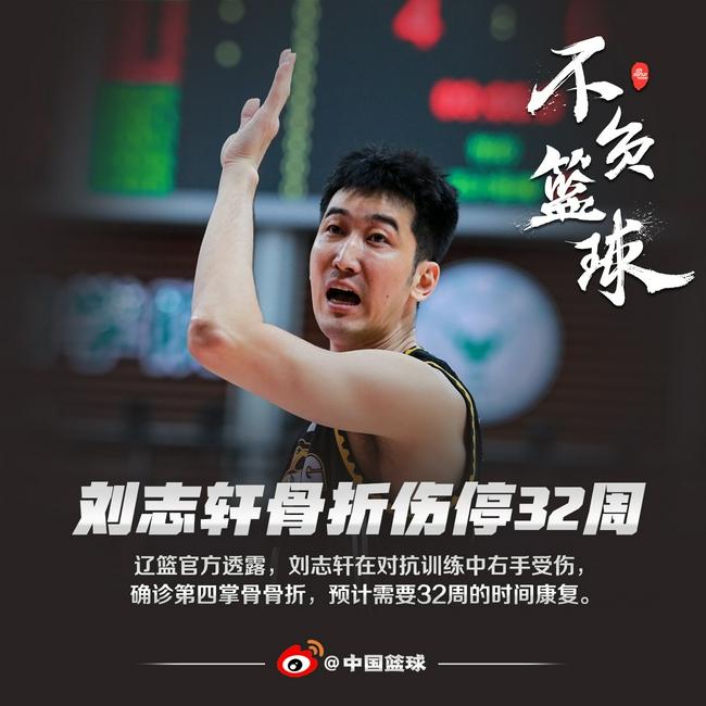 刘志轩训练中右掌骨折 预计需要32周康复