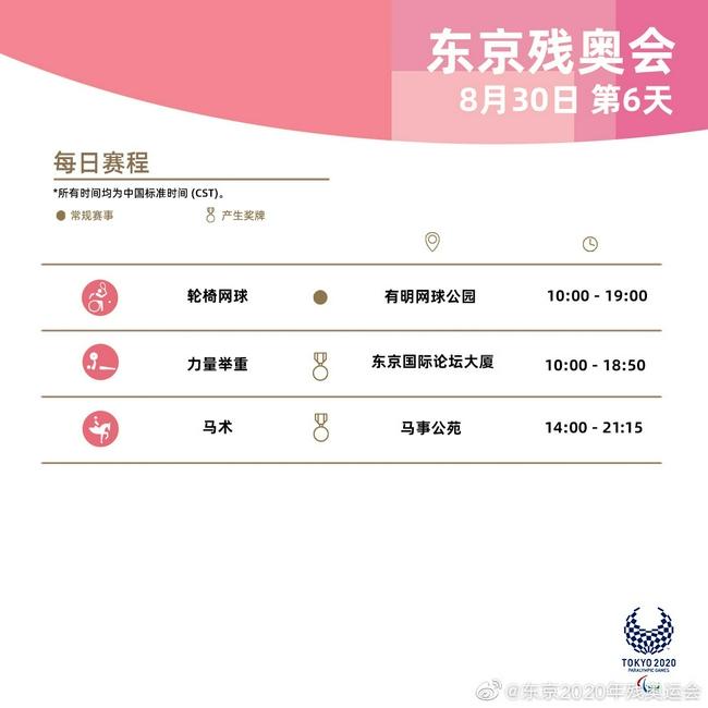 东京残奥会第6比赛日赛程