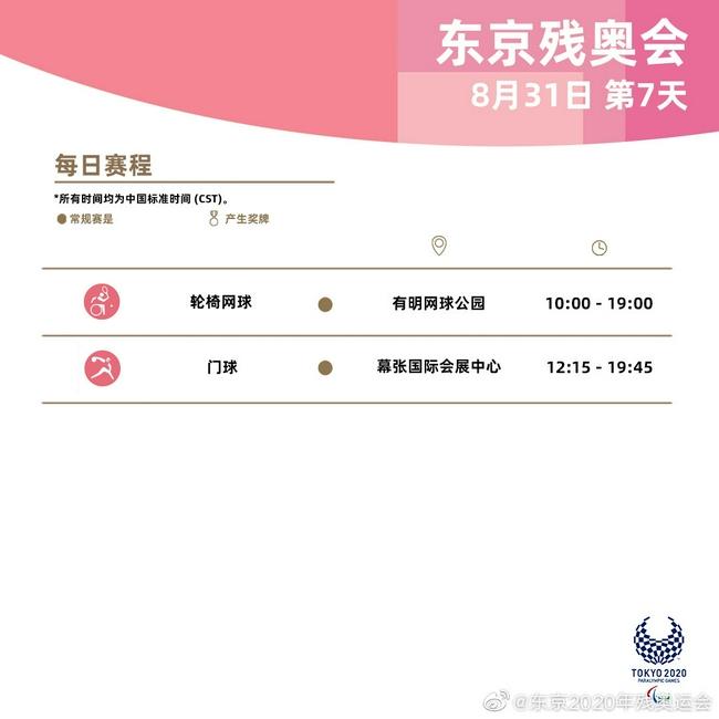 东京残奥会第7比赛日赛程