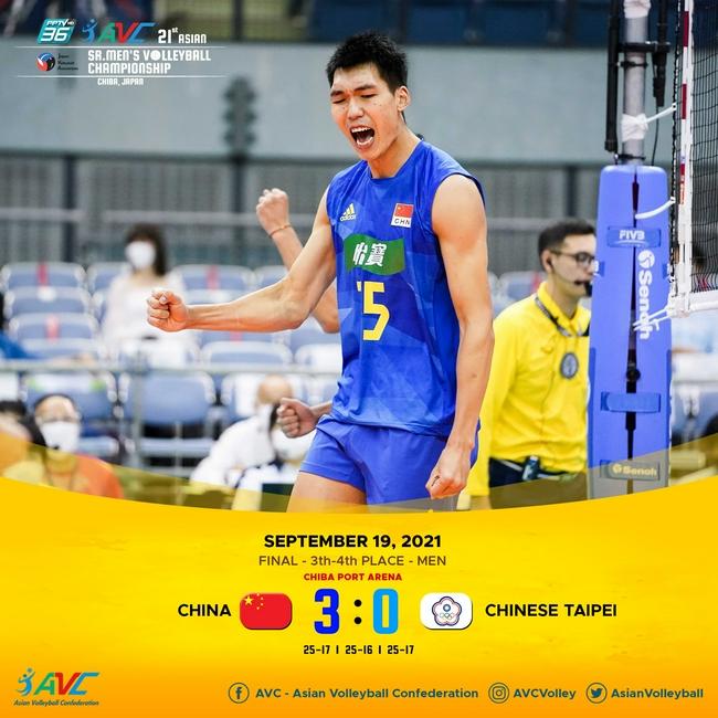 男排亚锦赛中国3-0中国台北摘铜 时隔6年重返三甲