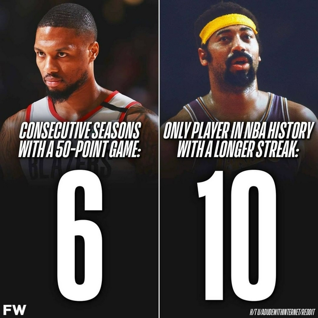 利拉德是NBA历史第二得分手!这数据只输张伯伦