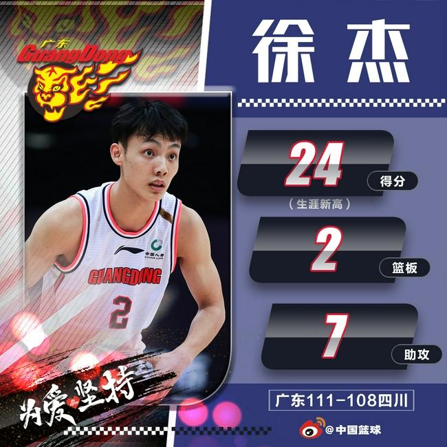 24分7助攻!徐杰得分创生涯新高 助广东5连胜