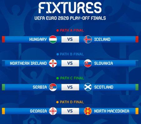 欧洲杯附加赛对阵