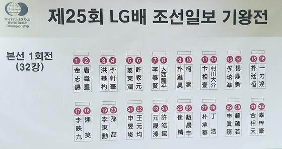 LG杯32强对阵