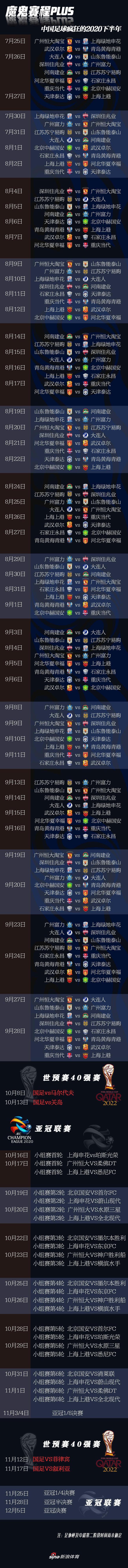 魔鬼赛程plus!中国足球疯狂的2020下半年