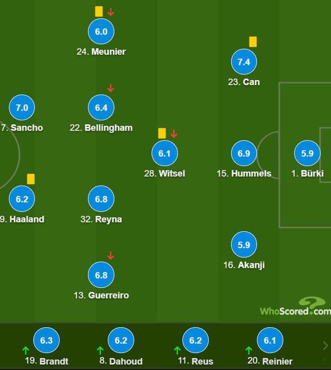 德甲-多特八成控球仍0-2客负 莱比锡1-1客平药厂