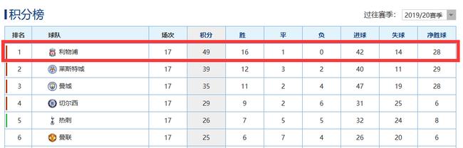 并在6月再做测验考试 曝AC米兰将先退出奥尔莫竞争