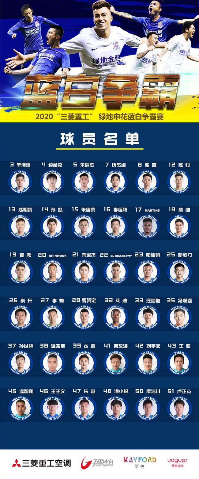 申花蓝白争霸赛36将阵容出炉 预备队抽调9人驰援