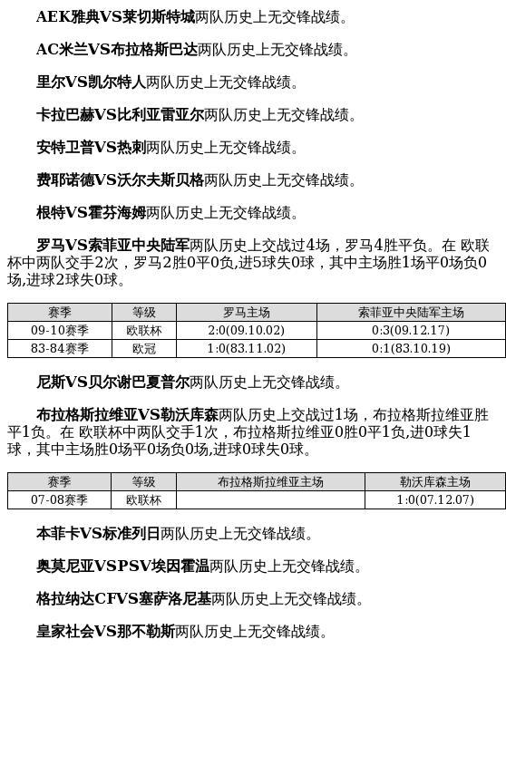 中国足球彩票20053期胜负游戏14场交战记录