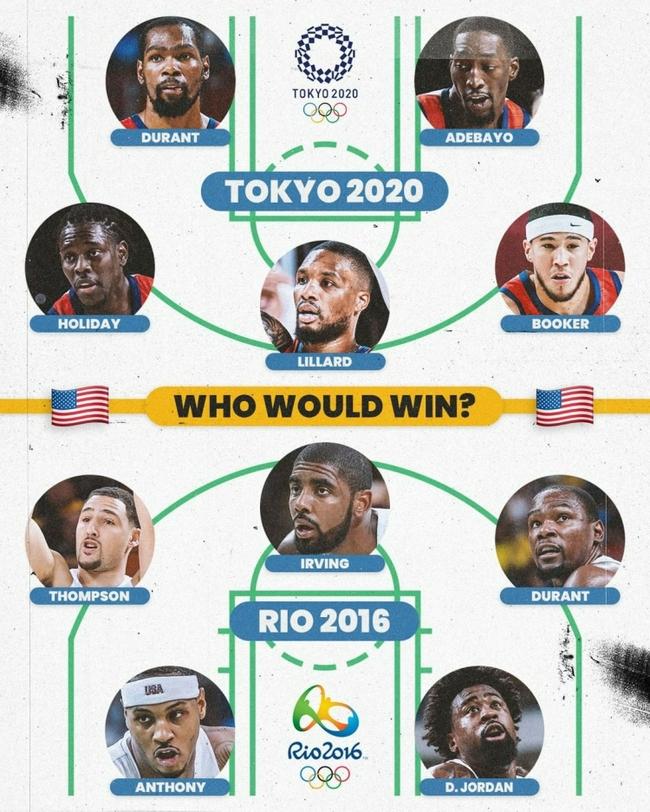 今年美国队什么水平?打前三支有胜算吗