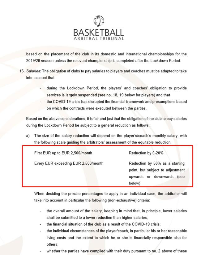 FIBA降薪建议:月薪超过2500欧元部分降50%