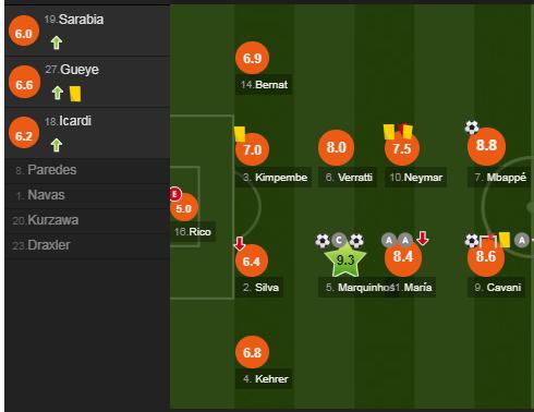法甲-卡瓦尼第200球 内马尔被罚下 巴黎4-3险胜