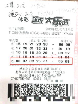 老彩民攬大樂透120萬時隔1月兌:差點兒就給忘了